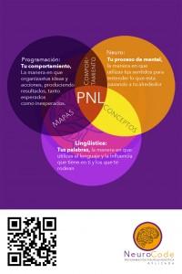 PNL aplicada, qué es